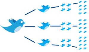 Retweet-viral